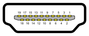 A diagram of a type A HDMI receptacle, showing 10 pins on the top row and 9 pins on the bottom row (total 19 pins).