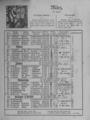 Harz-Berg-Kalender 1921 004.png