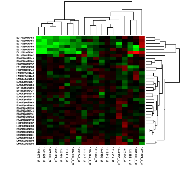 from OTU table to HEATMAP! | Learning Omics