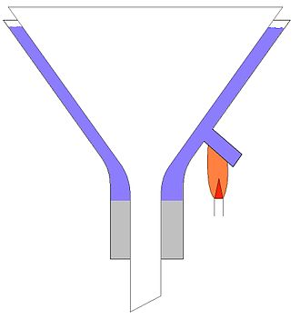 Laboratory funnel - A funnel for hot filtration