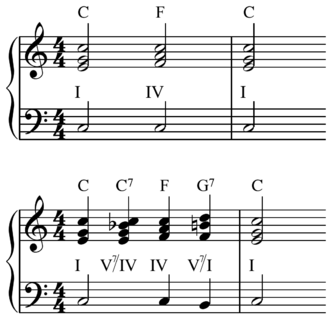 Chord substitution - Image: Ii V substitution