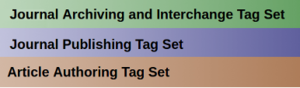 Journal Article Tag Suite - The  3 specifications. Due to their color-coded documentation, are colloquially referred to by color.