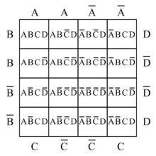 Formelsammlung Elektrotechnik: Vereinfachungen mit dem KV-Diagramm ...