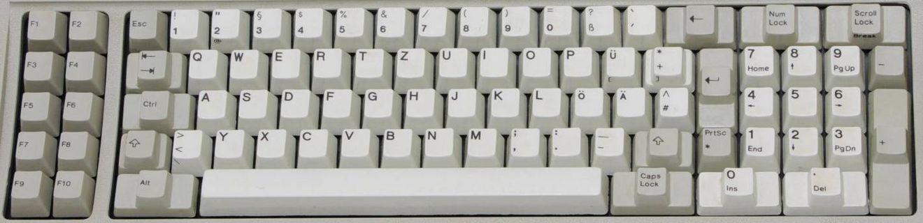 German Keyboard Layout Wikiwand