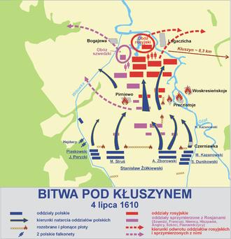 Battle of Klushino - Map of the battle