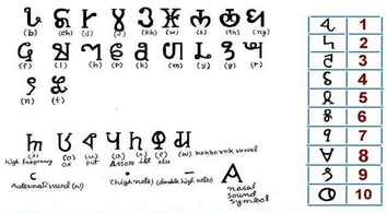 Kokborok script2.png