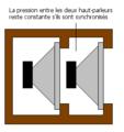 Linn Isobarik DMS loudspeaker enclosure - french.png