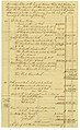 List showing partition of the monies and notes arising from the sale of the slaves of Auguste Chouteau, deceased, November 18, 1830.jpg