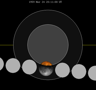 Lunar eclipse chart close-1959Mar24.png
