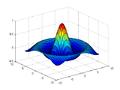 Matlab plot sinc.png