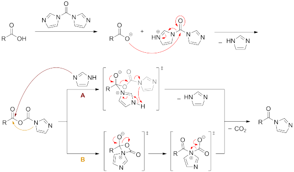 Mechanism for CDI acid activation