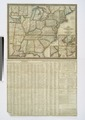 Mitchell's travellers guide through the United States - a map of the roads, distances, steam boat & canal routes &c (NYPL b15108660-434874).tiff