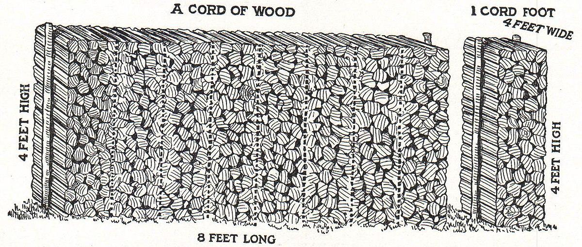 cord sizes