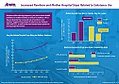 Neonatal and Maternal Hospital Stays Related to Substance Use, 2006-2012.jpg