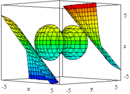 Nonlinear programming 3D jaredwf.png