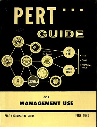 Program evaluation and review technique - PERT Guide for management use, June 1963