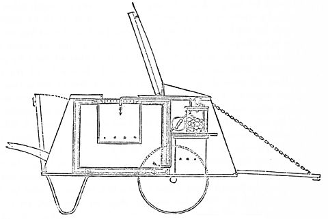 PSM V26 D668 Section of portable lethal chamber.jpg