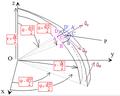 Particule de fluide en repérage sphérique.png