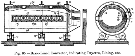 Peirce-Smith converter sections drawing