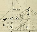 Peoples' pocket stair builder and carpenters' hand book . . . (1880) (14784982345).jpg