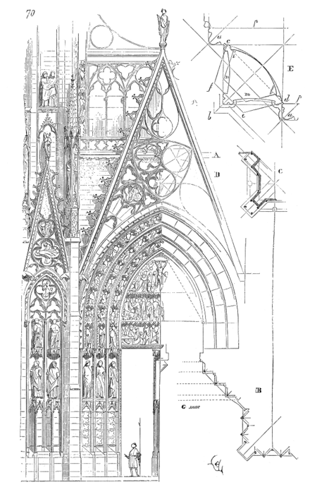 Porte.cathedrale.Rouen.png