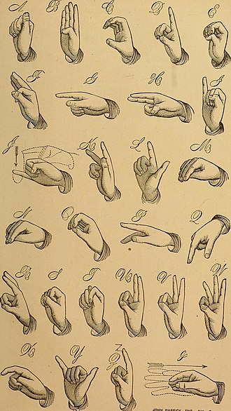 Deaf rights movement - Sign languages are an important part of Deaf culture. The American Sign Language (ASL) alphabet is shown here.