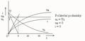 RL graf.PNG