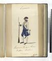 Regimiento Fanten (-) de linea. Wallona, Brabant. 1780 (NYPL b14896507-87657).tiff