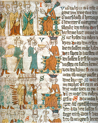 Prince-elector - Choosing the king. At the top: the three ecclesiastical princes choosing the king, pointing at him. At the centre: the Count Palatine of the Rhine hands over a golden bowl, acting as a servant. Behind him, the Duke of Saxony with his marshall's staff and the Margrave of Brandenburg bringing a bowl of warm water, as a valet. Below, the new king in front of the great men of the empire (Heidelberg Sachsenspiegel, around 1300)