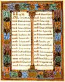 Sacramentary of king Henry II - January.jpg