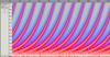 Shepard Tones spectrum linear scale.png