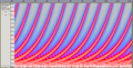 Shepard Tones spectrum linear scale.png