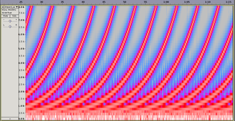 Shepard tone - A spectrum view of ascending Shepard tones on a linear frequency scale.