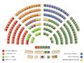 Sitzordnung Nationalrat nach Fraktion 2015.12.png