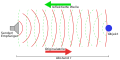 Sonar Principle DE.svg