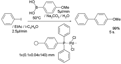 Suzuki reaction application