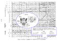 TankRuptureParametersGraph - Apollo13 CortrightReport pg B-47 (pg A-209 inlay).png