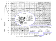 TankRuptureParametersGraph - Apollo13 CortrightReport pg B-47 (pg A-209 inlay)