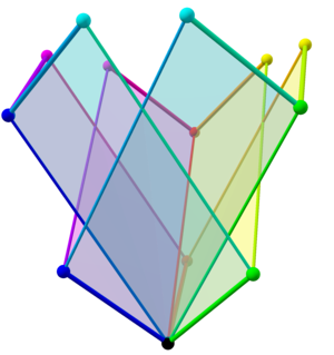 Tree of weak orderings in concertina cube 264.png