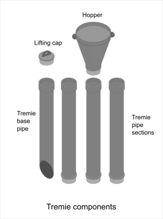 Tremie - Hopper, pipes and lifting cap components of a tremie concrete placement tube