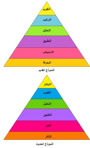 كتاب شرح برنامج solid work باللغة العربية pdf