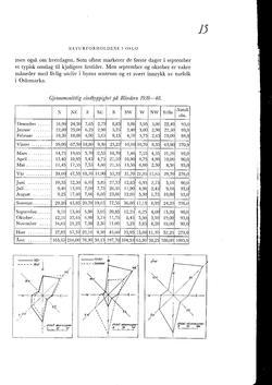 c190275ec Østkant og vestkant i Oslo – Wikipedia
