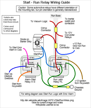 Wiring diagram -  An automotive wiring diagram, showing useful information such as crimp connection locations and wire colors. These details may not be so easily found on a more schematic drawing.