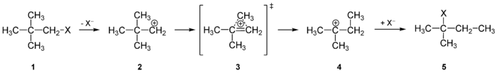 Nach Heterolyse eines Restes X eines Alkyls 1 entsteht ein primäres Carbeniumion 2. Dieses ist nicht so stabil wie ein tertiäres Carbeniumion (4), weswegen es sich in ein solches über ein Zwischenschritt 3 umlagert. Dabei wandert formal eine Alkylgruppe. Schließlich kann ein Nukleophil X angreifen (5).