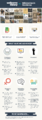 Wellcome-Wiki end of residency infographic.png