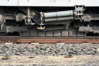 Eddy current brake - A linear eddy current brake in a German ICE 3 high speed train in action.