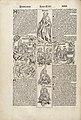 (Liber chronicarum) Registrum huius operis libri cronicarum cum figuris et ymagibus ab inicio mundi MET DP102564.jpg