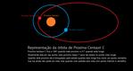Órbita de Proxima Centauri C.png