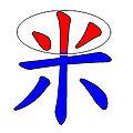 米 倉頡字形特徵.jpg