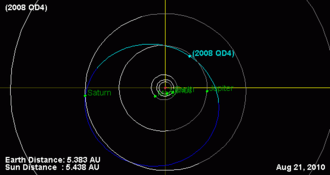 (315898) 2008 QD4 - Image: 2008QD4 orbit